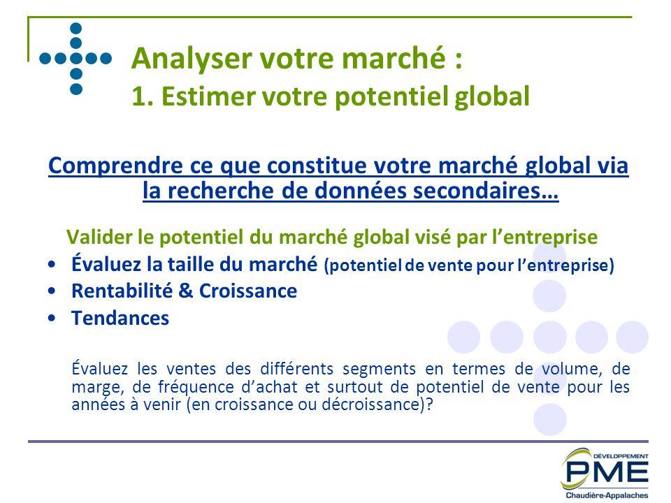 Analyser votre marché : 1. Estimer votre potentiel global Comprendre ce que constitue votre marché global via la recherche de données secondaires… Val