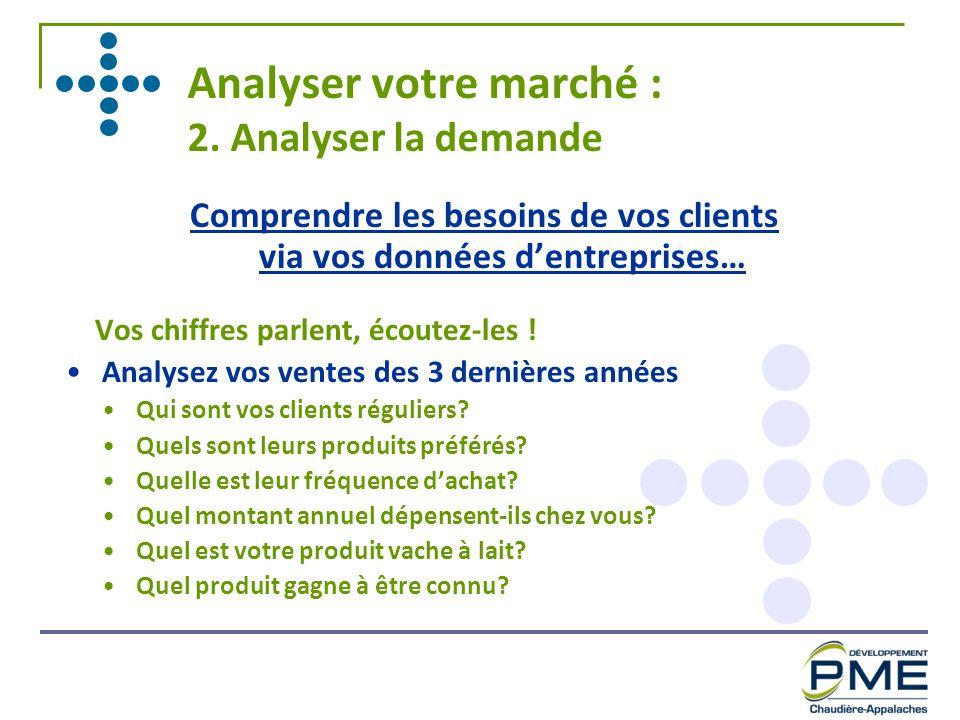 Analyser votre marché : 2. Analyser la demande Comprendre les besoins de vos clients via vos données dentreprises… Vos chiffres parlent, écoutez-les !