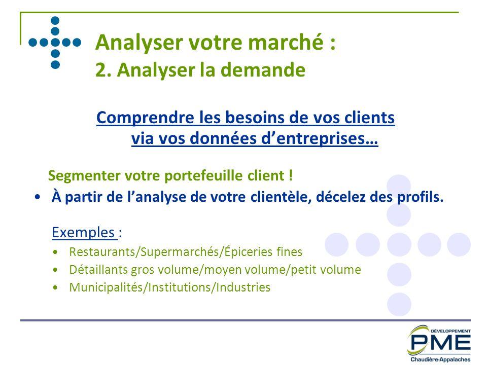 Analyser votre marché : 2. Analyser la demande Comprendre les besoins de vos clients via vos données dentreprises… Segmenter votre portefeuille client