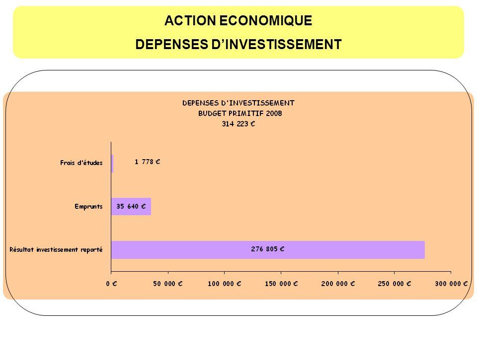 Environnement Ruissellements / Inondations Présentation M. Dominique LEPLAY
