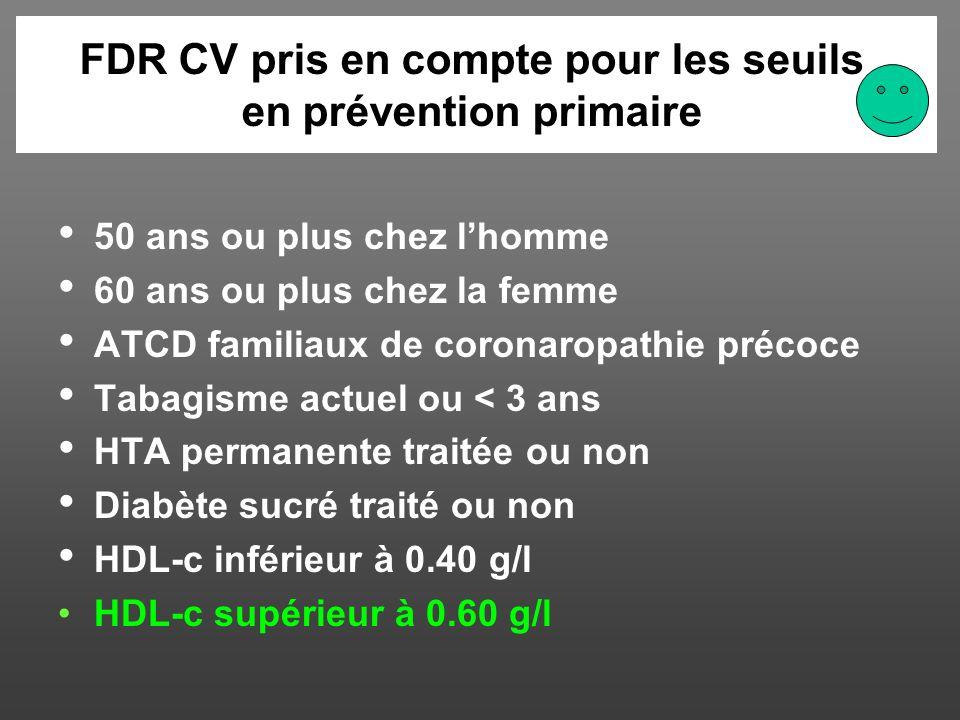 Evaluation des sujets à haut risque CV Initial Au cours de la Cs Profil lipidique à jeun –LDL-C, cholesterolT, HDL- C, triglycerides Evaluer le RCV –F