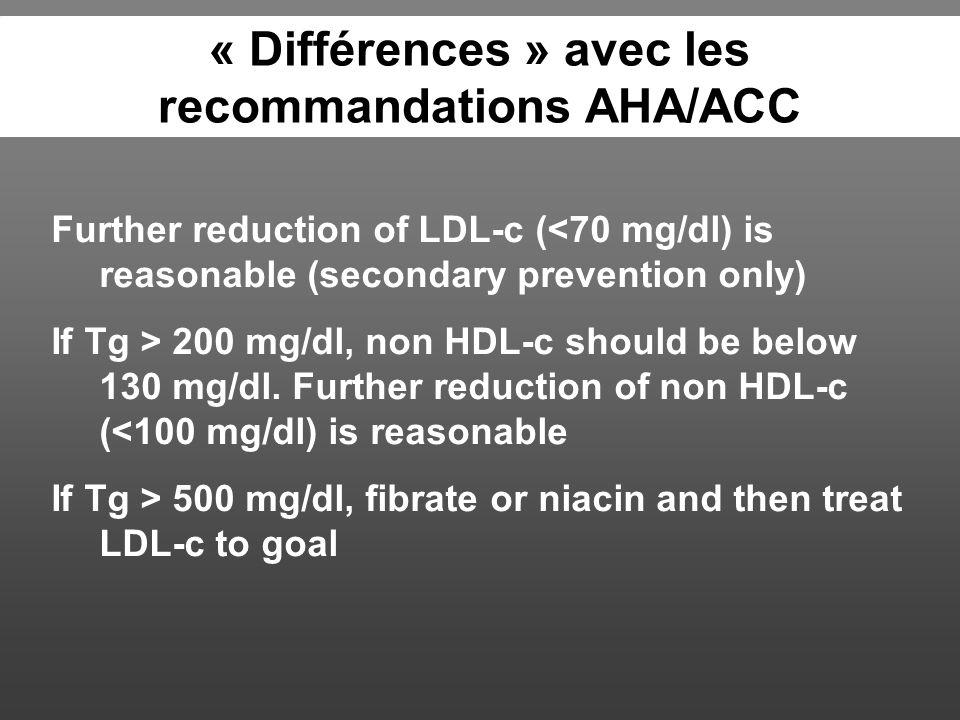 Seuil/objectif pour le LDL-cholestérol Nombre de facteur de risque Seuils de LDL en mg/dl Seuils de LDL en mmol/l Zéro2,20 g/l5,7 mmol/l Un1,90 g/l4,9