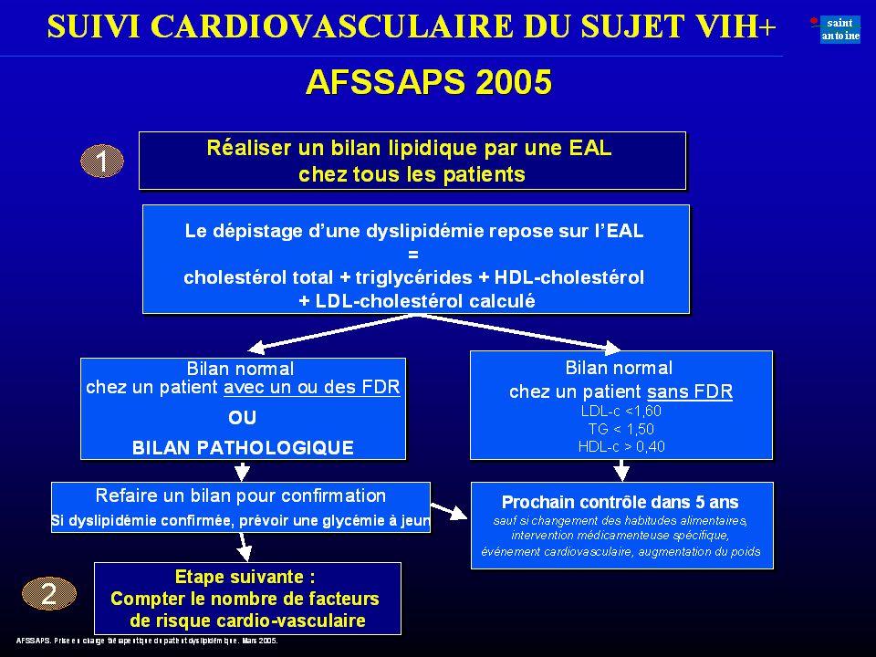 Meilleure évaluation du facteur de risque lipidique - Dépistage chez ladulte par une EAL - Evaluation systématique du LDLc Si bilan normal, pas de bil