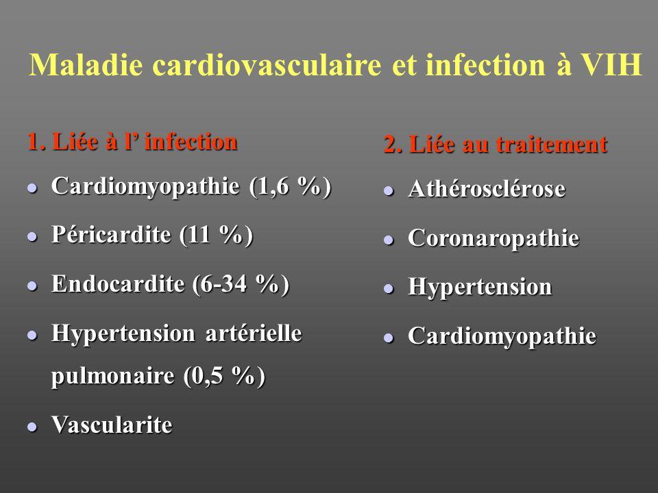 Prise en charge du risque cardiovasculaire du patient infecté par le VIH Franck Boccara Cardiologie CHU Saint Antoine, Paris