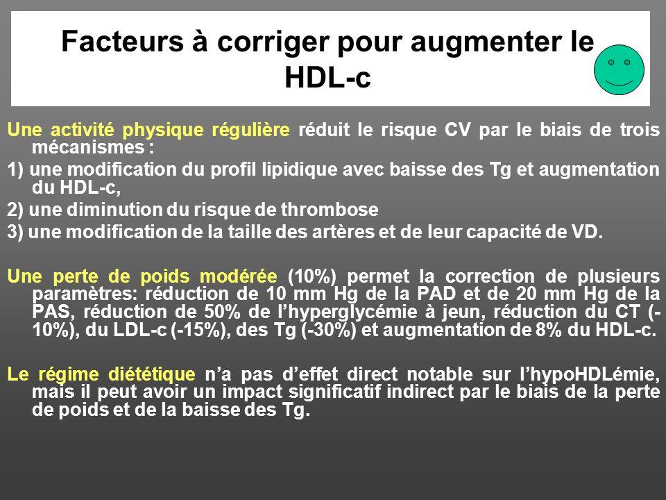 Le dosage du HDL-c apporte une information prédictive supplémentaire. Dans létude PROCAM menée chez 4559 hommes âgés de 40 à 64 ans suivis durant 6 an
