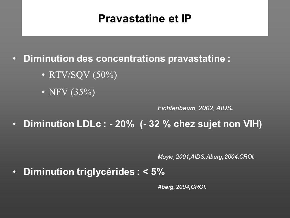 CTT Réduction évts en fonction des FDR CV de base Lancet 2005;366:1267-1278.