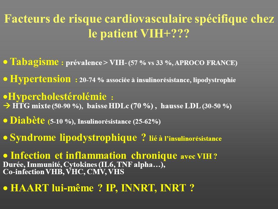 Age Sexe Ménopause HTADiabète Obésité Inactivité physique Tabac Régime Maladie infra-clinique HVG Ca ++ Sténose carotide Inflammation Dysfonction arté