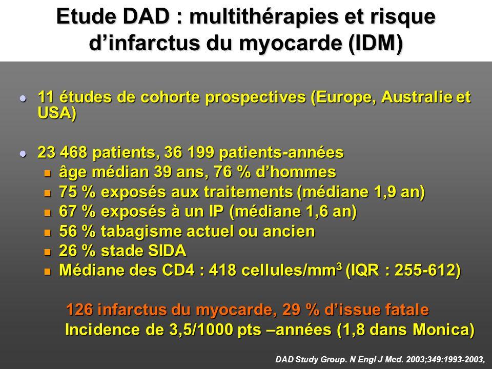 TNT et Syndrome métabolique 10 000 sjts angor stable 50% avec SM Randomisée, double aveugle, 5 ans Atorvastatine10 vs 80mg/j Deedwania et al. Lancet 2