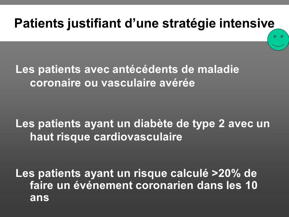 P = 0,04 Variation de la graisse des membres* (kg) Impact de la pravastatine sur les lipides et la graisse des membres 33 hommes infectés par le VIH r