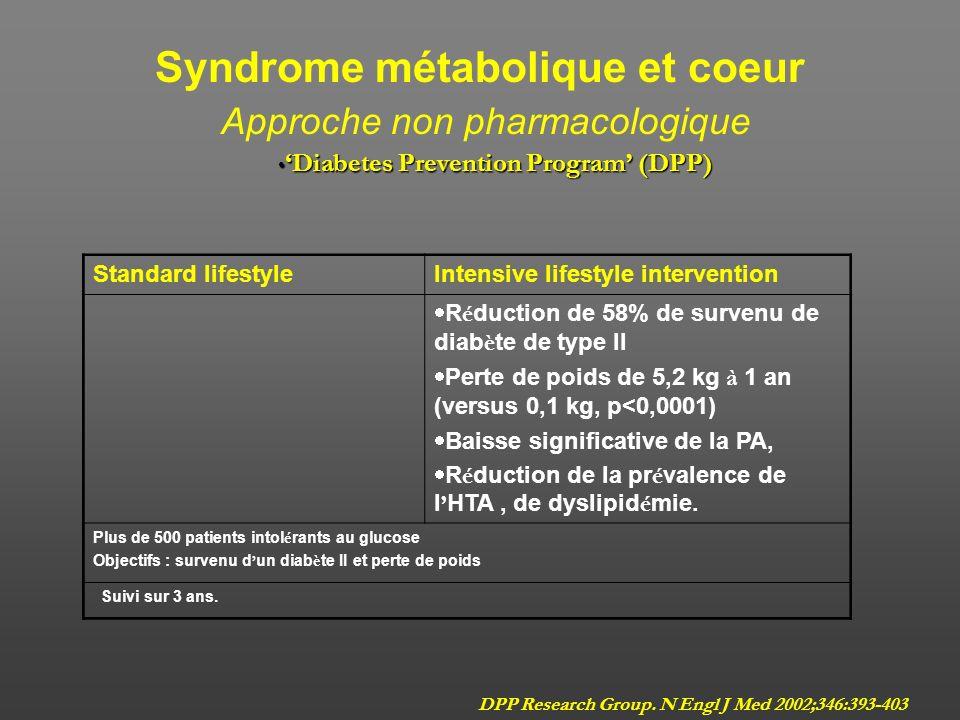 Le syndrome métabolique de linfection à VIH est associé indépendamment à lâge, au BMI et à lexposition aux IP ParamètresOR ajusté (IC à 95 %)p Age (pa
