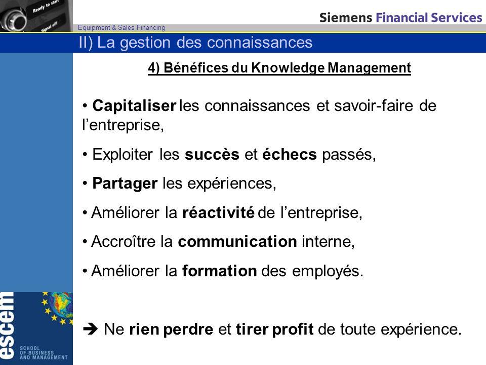 Equipment & Sales Financing 4) Bénéfices du Knowledge Management Capitaliser les connaissances et savoir-faire de lentreprise, Exploiter les succès et