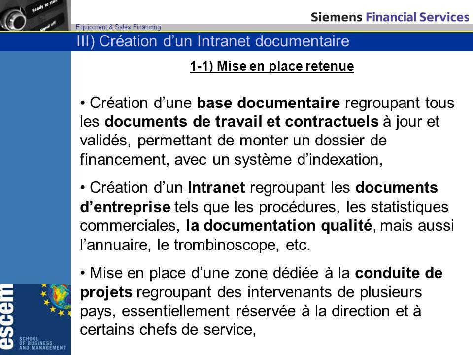 Equipment & Sales Financing 1-1) Mise en place retenue Création dune base documentaire regroupant tous les documents de travail et contractuels à jour