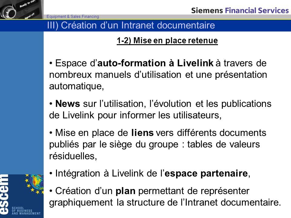 Equipment & Sales Financing 1-2) Mise en place retenue Espace dauto-formation à Livelink à travers de nombreux manuels dutilisation et une présentatio