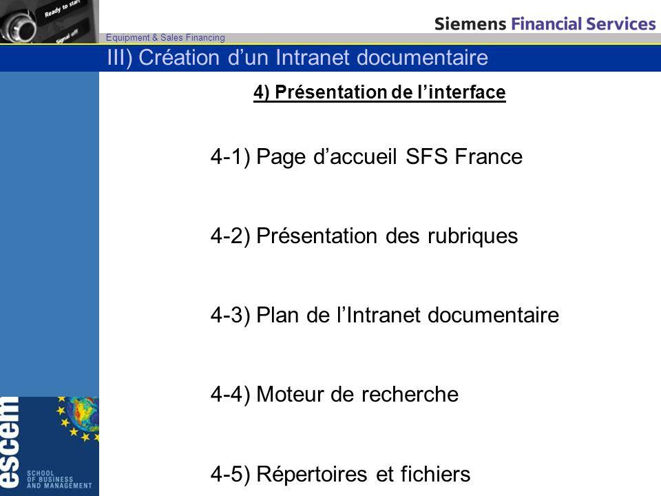 Equipment & Sales Financing 4) Présentation de linterface 4-1) Page daccueil SFS France 4-2) Présentation des rubriques 4-3) Plan de lIntranet documen