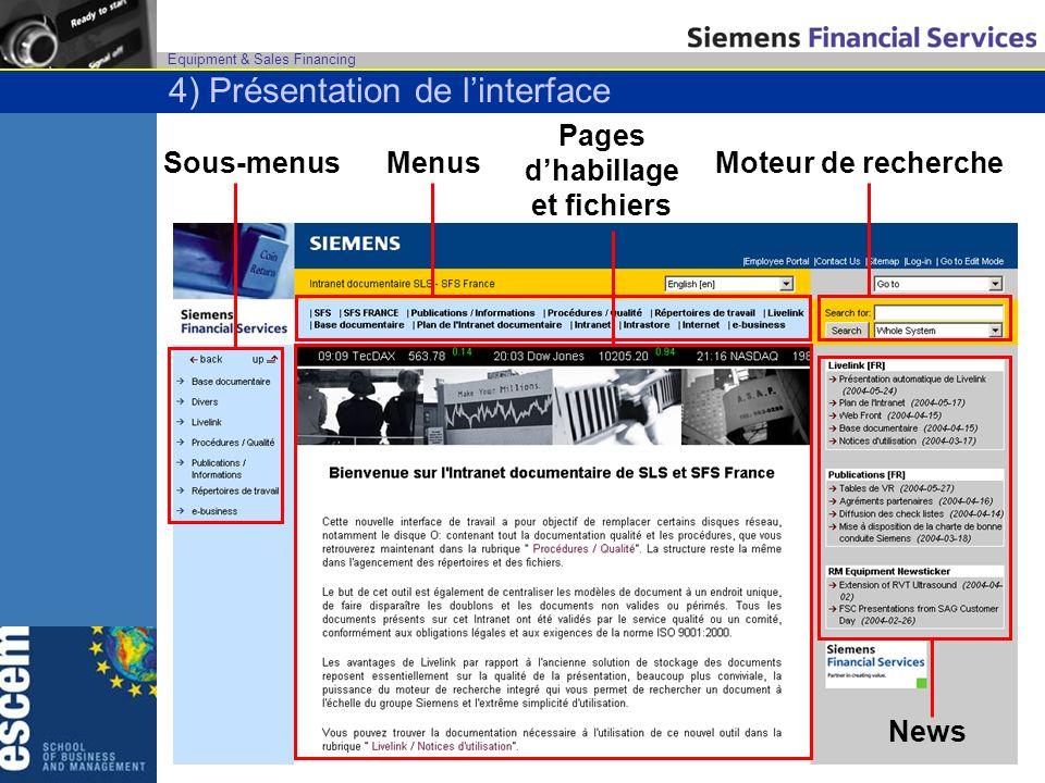 Equipment & Sales Financing MenusMoteur de recherche News Sous-menus Pages dhabillage et fichiers 4) Présentation de linterface