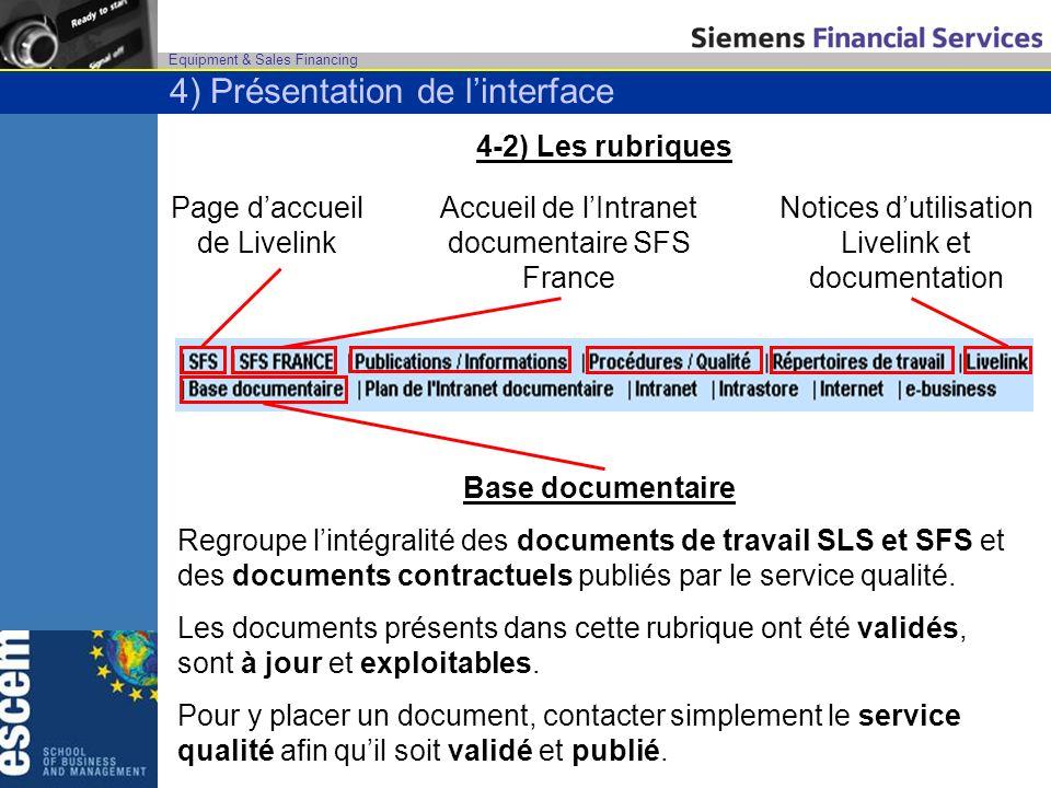 Equipment & Sales Financing Base documentaire Regroupe lintégralité des documents de travail SLS et SFS et des documents contractuels publiés par le s