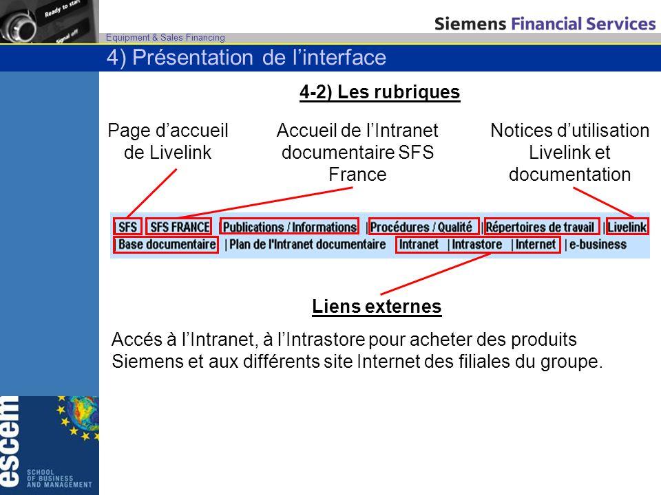 Equipment & Sales Financing Page daccueil de Livelink Accueil de lIntranet documentaire SFS France Liens externes Accés à lIntranet, à lIntrastore pou