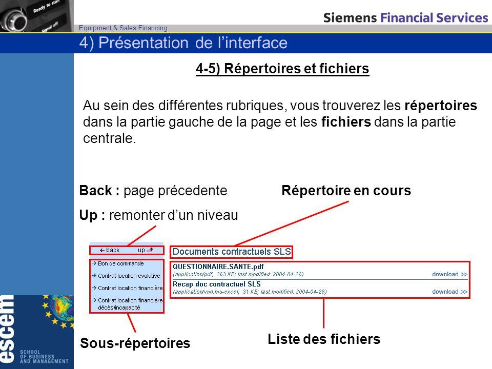 Equipment & Sales Financing 4-5) Répertoires et fichiers Au sein des différentes rubriques, vous trouverez les répertoires dans la partie gauche de la