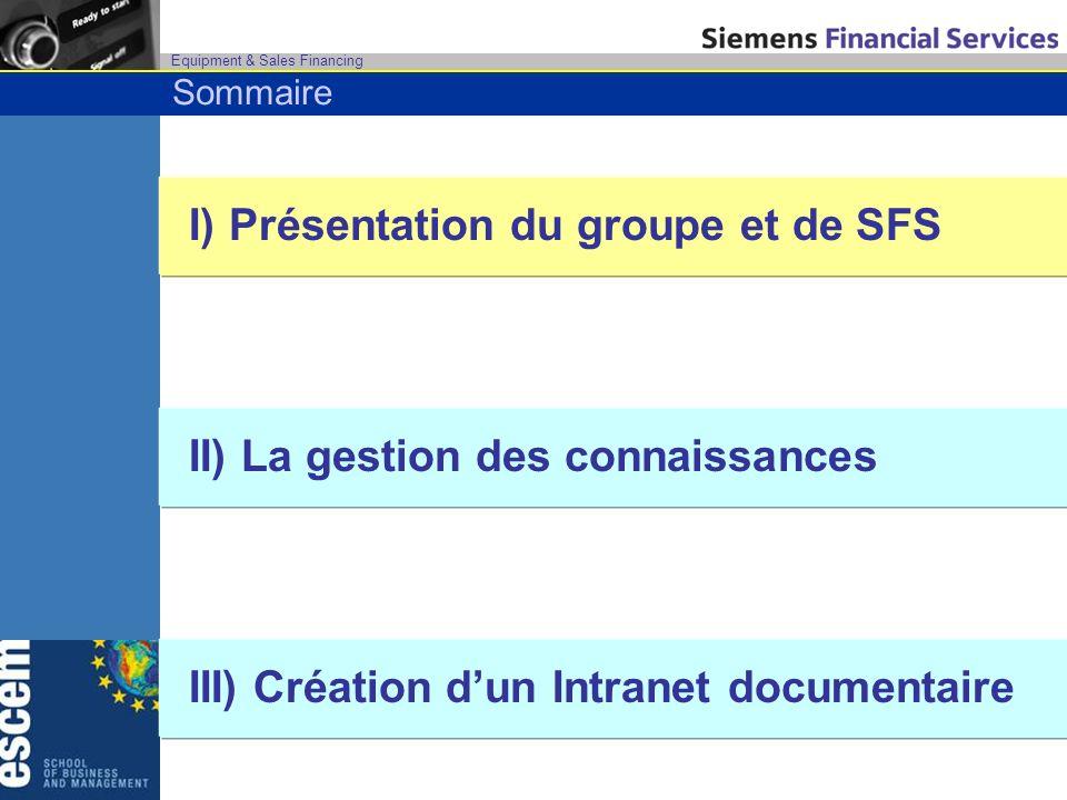 Equipment & Sales Financing I) Présentation du groupe et de la société Points abordés : 1)Les activités du groupe 2)Présentation de SLS / SFS 3)Le projet 4)La certification ISO 9001:2000 5)LIntranet documentaire