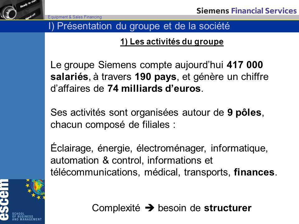 Equipment & Sales Financing 1) Les activités du groupe Le groupe Siemens compte aujourdhui 417 000 salariés, à travers 190 pays, et génère un chiffre