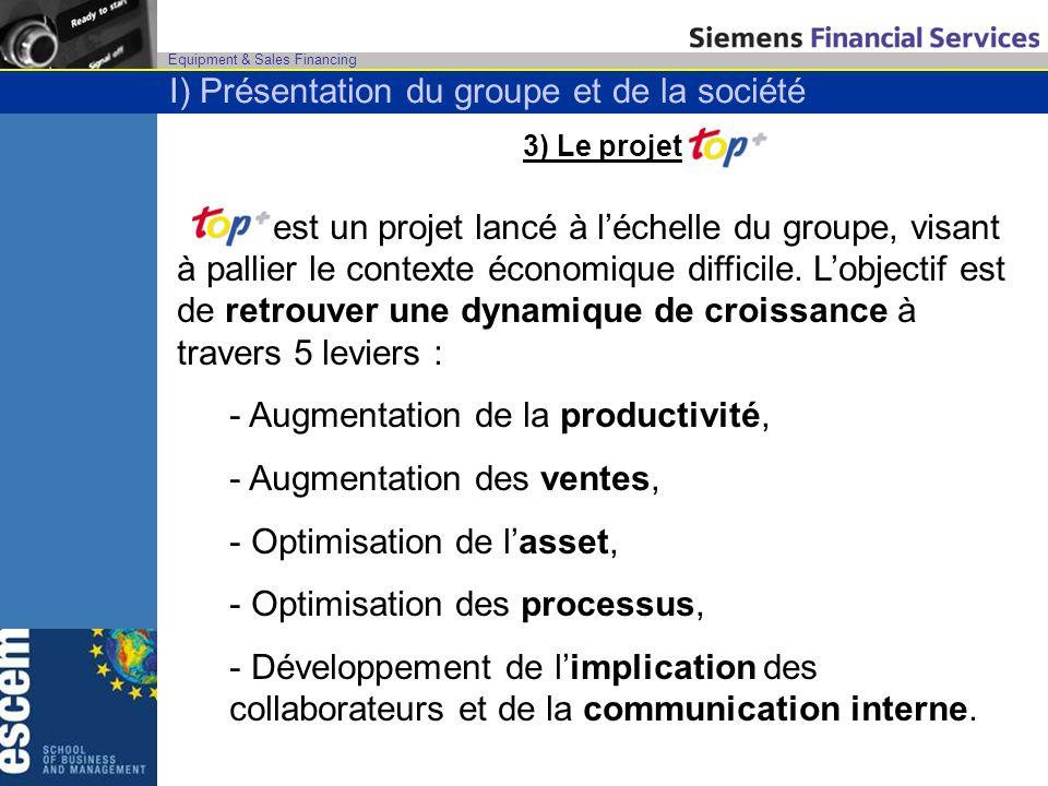 Equipment & Sales Financing 3) Le projet est un projet lancé à léchelle du groupe, visant à pallier le contexte économique difficile. Lobjectif est de