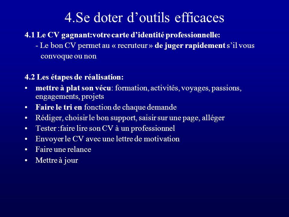 4.Se doter doutils efficaces 4.2 La lettre de motivation: Lenvie ou non de lire le CV vient de la lettre, la lettre est lue; le CV pas toujours.