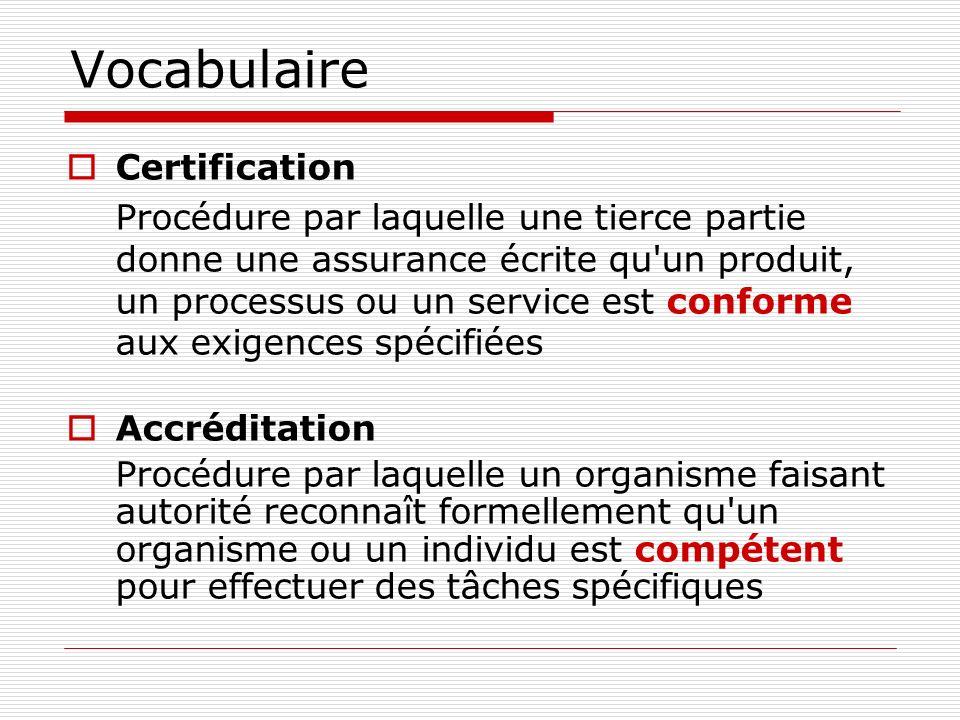 Vocabulaire Certification Procédure par laquelle une tierce partie donne une assurance écrite qu'un produit, un processus ou un service est conforme a