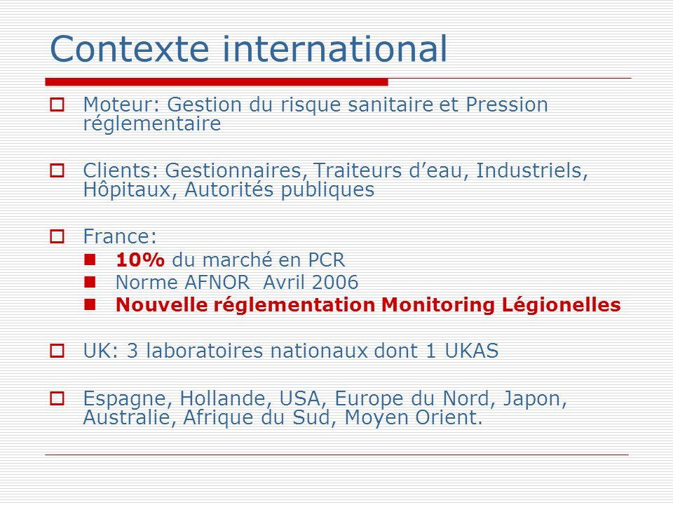 Contexte international Moteur: Gestion du risque sanitaire et Pression réglementaire Clients: Gestionnaires, Traiteurs deau, Industriels, Hôpitaux, Au