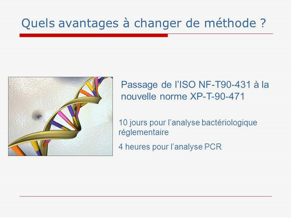 Passage de lISO NF-T90-431 à la nouvelle norme XP-T-90-471 10 jours pour lanalyse bactériologique réglementaire 4 heures pour lanalyse PCR Quels avant