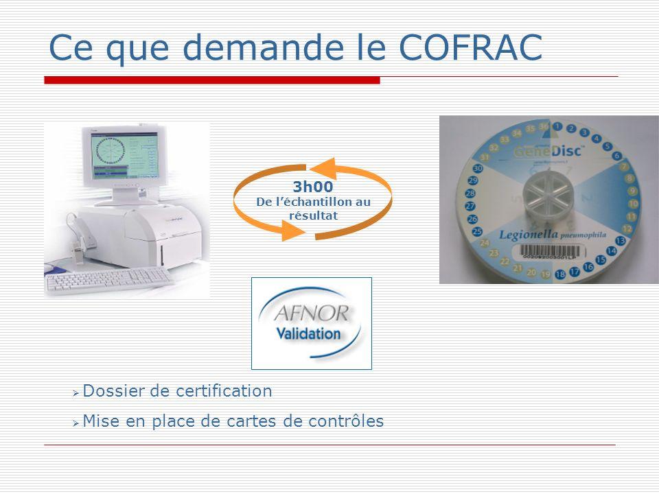 Ce que demande le COFRAC Dossier de certification Mise en place de cartes de contrôles 3h00 De léchantillon au résultat