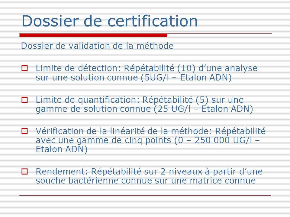 Dossier de certification Dossier de validation de la méthode Limite de détection: Répétabilité (10) dune analyse sur une solution connue (5UG/l – Etal