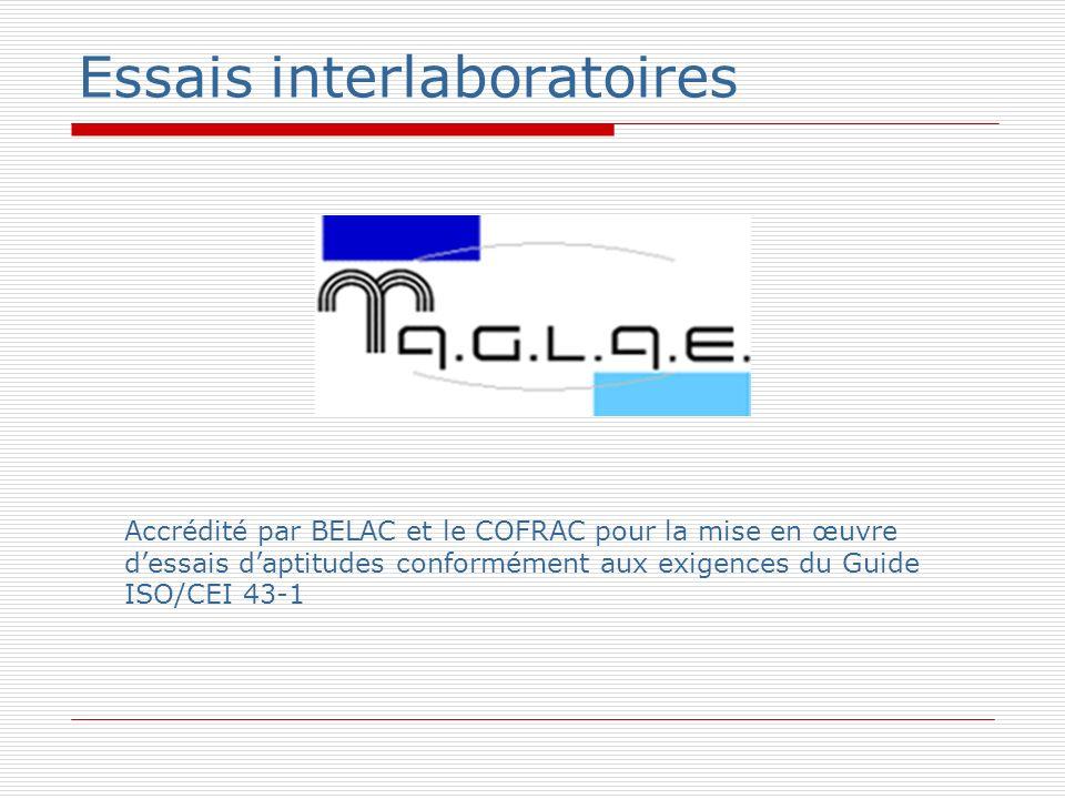 Accrédité par BELAC et le COFRAC pour la mise en œuvre dessais daptitudes conformément aux exigences du Guide ISO/CEI 43-1 Essais interlaboratoires