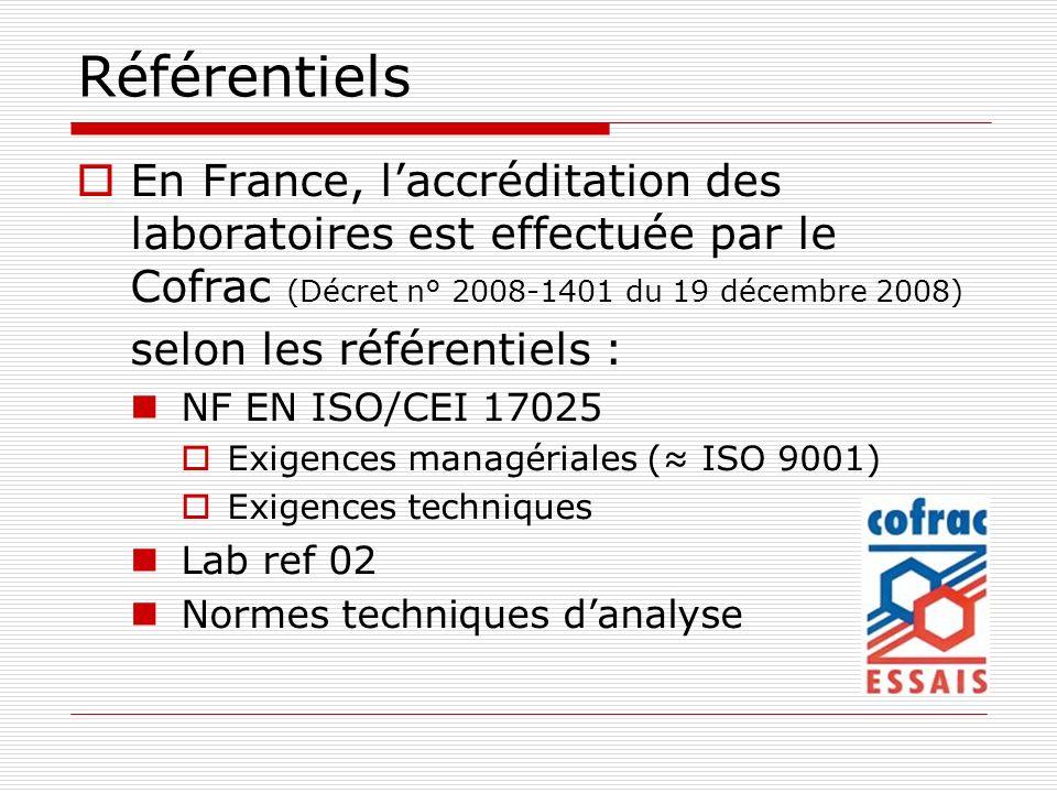 Référentiels En France, laccréditation des laboratoires est effectuée par le Cofrac (Décret n° 2008-1401 du 19 décembre 2008) selon les référentiels :