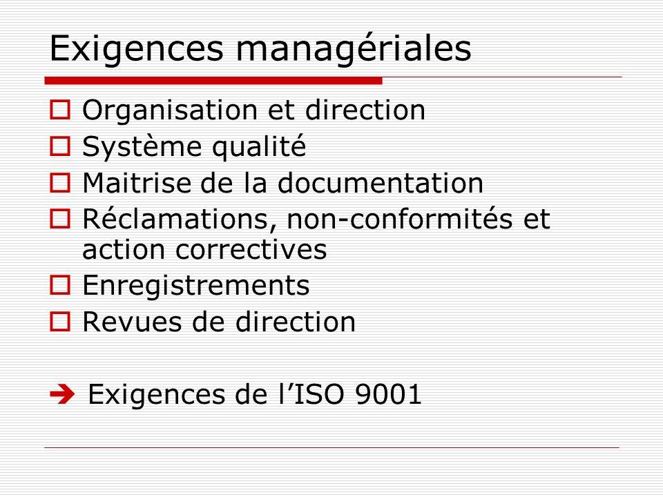 Exigences managériales Organisation et direction Système qualité Maitrise de la documentation Réclamations, non-conformités et action correctives Enre