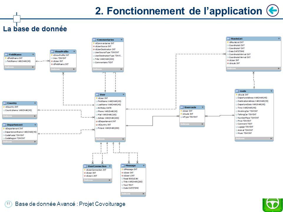 10 Base de donnée Avancé : Projet Covoiturage Plan Introduction 1. Présentation de lapplication 2. Fonctionnement de lapplication a. Environnement b.