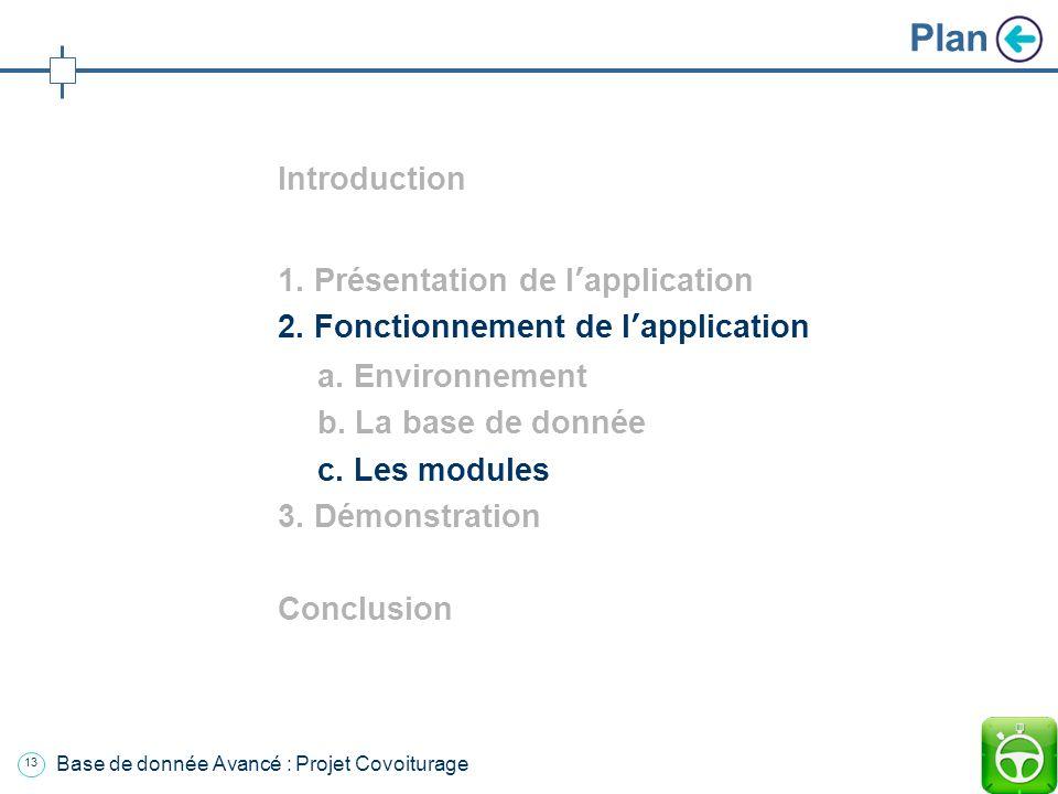 12 Base de donnée Avancé : Projet Covoiturage ex: Afficher le profil dune personne: SELECT * FROM user WHERE LastName = 'Damien' AND FirstName = 'Fran