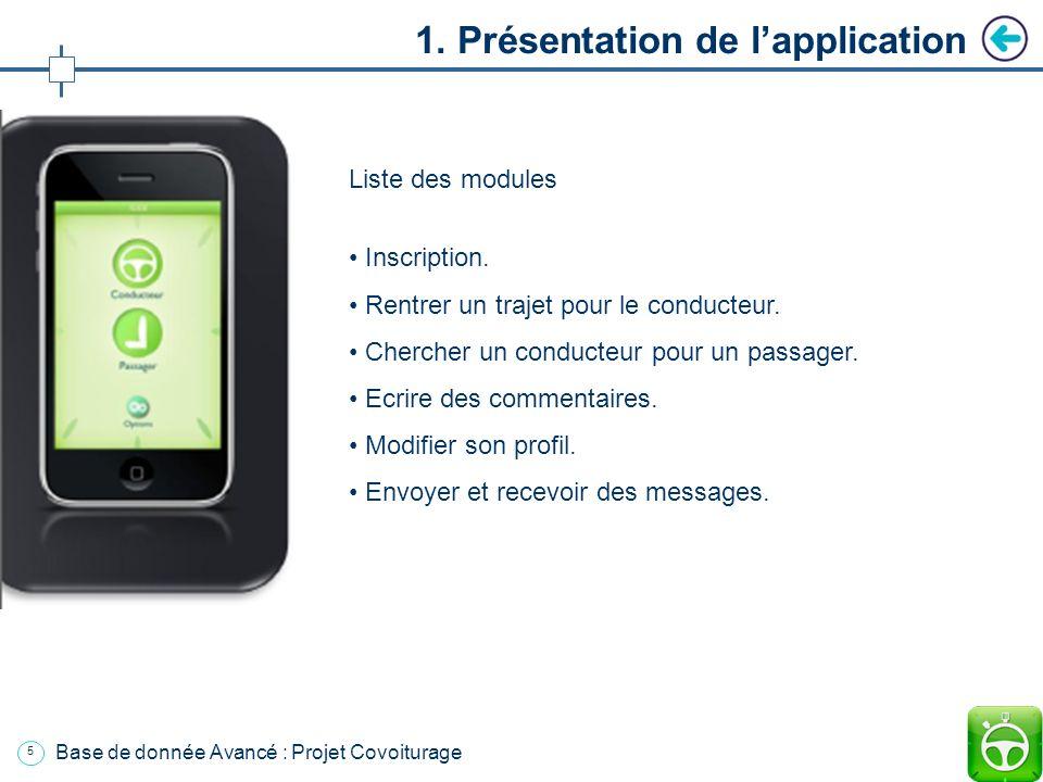 25 Base de donnée Avancé : Projet Covoiturage Plan Introduction 1.