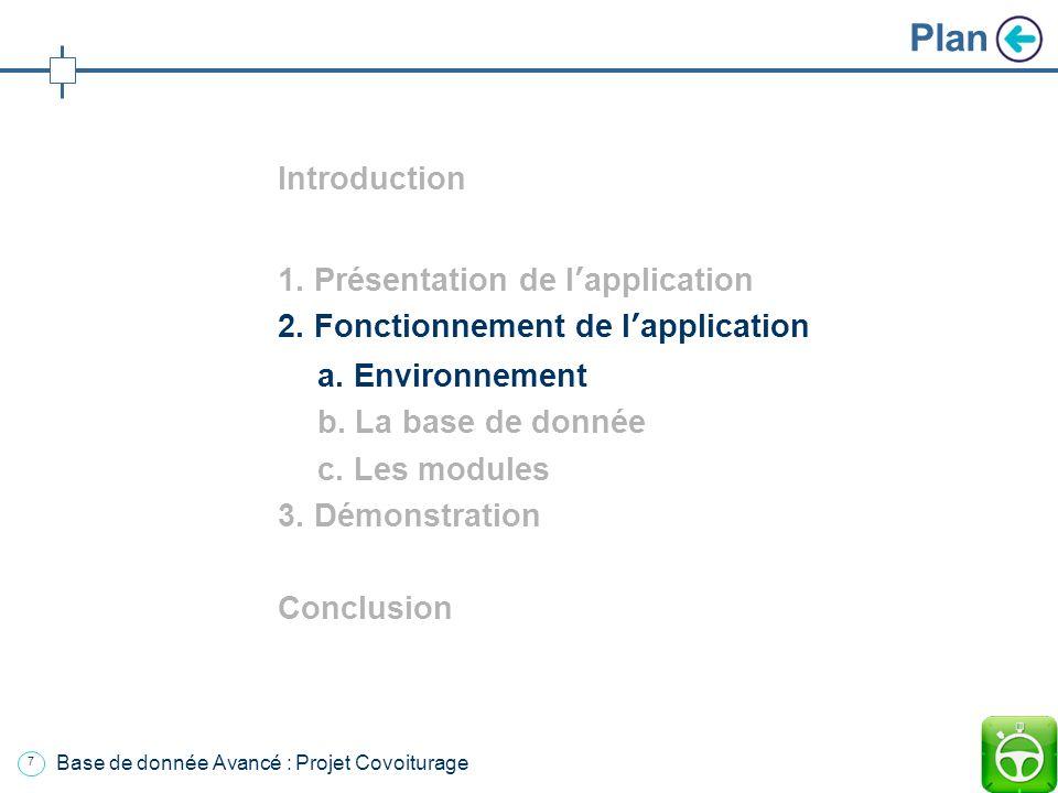 7 Base de donnée Avancé : Projet Covoiturage Plan Introduction 1.