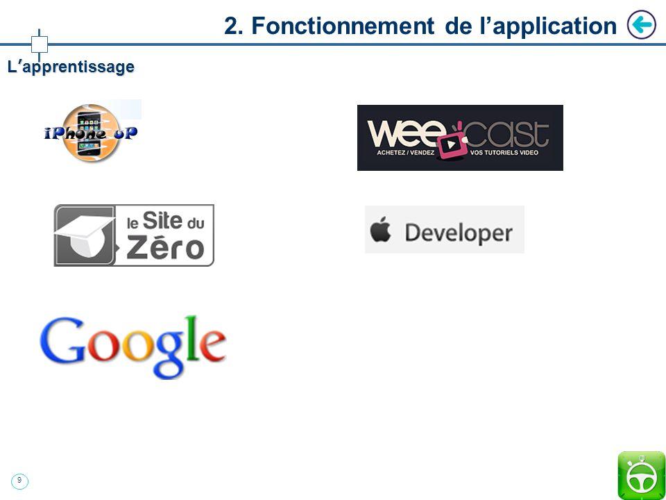 8 2. Fonctionnement de lapplication http://developer.apple.com/iphone - Objective-C : C orienté Objet Les outils
