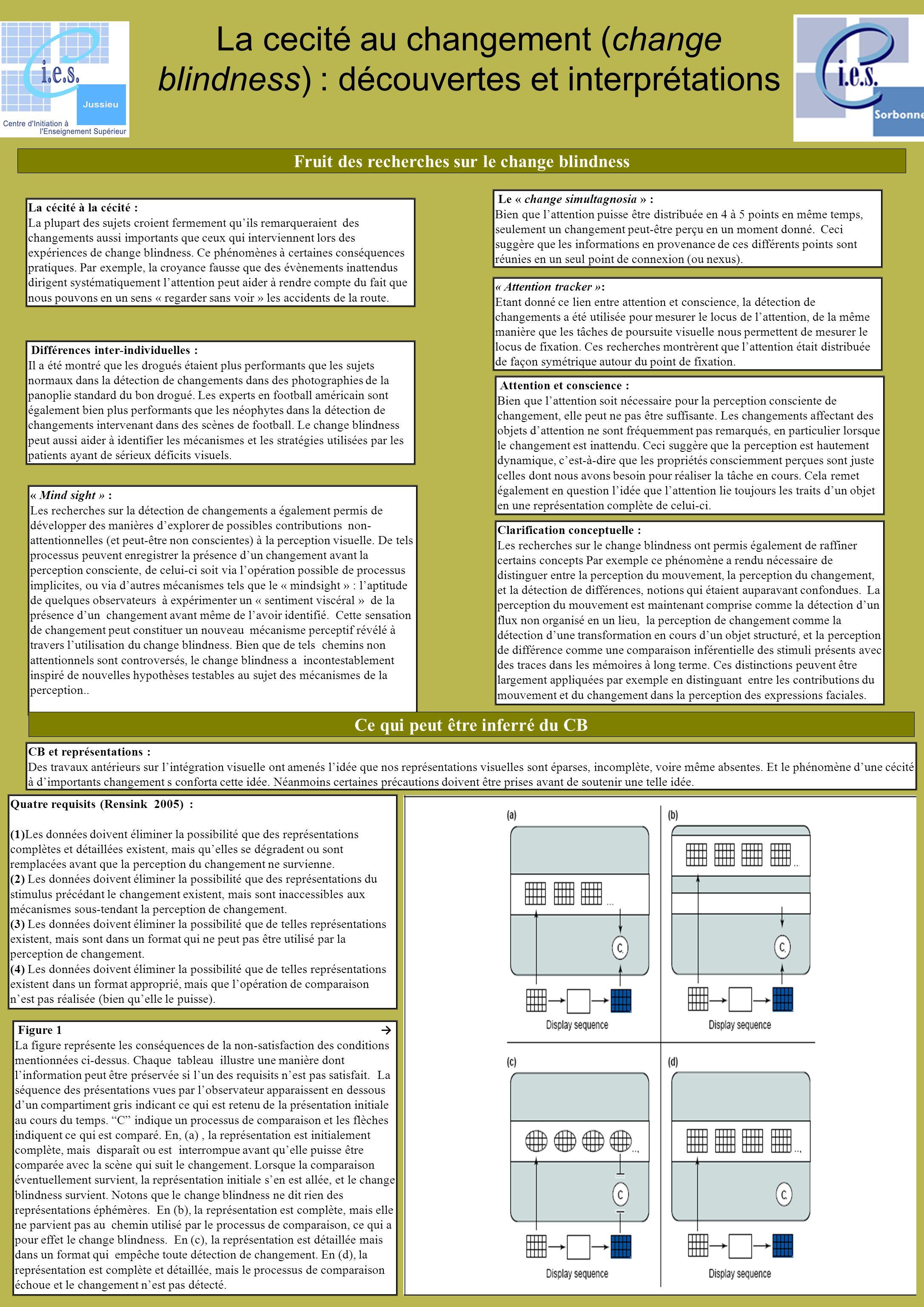 La cecité au changement (change blindness) : découvertes et interprétations CB et représentations : Des travaux antérieurs sur lintégration visuelle o