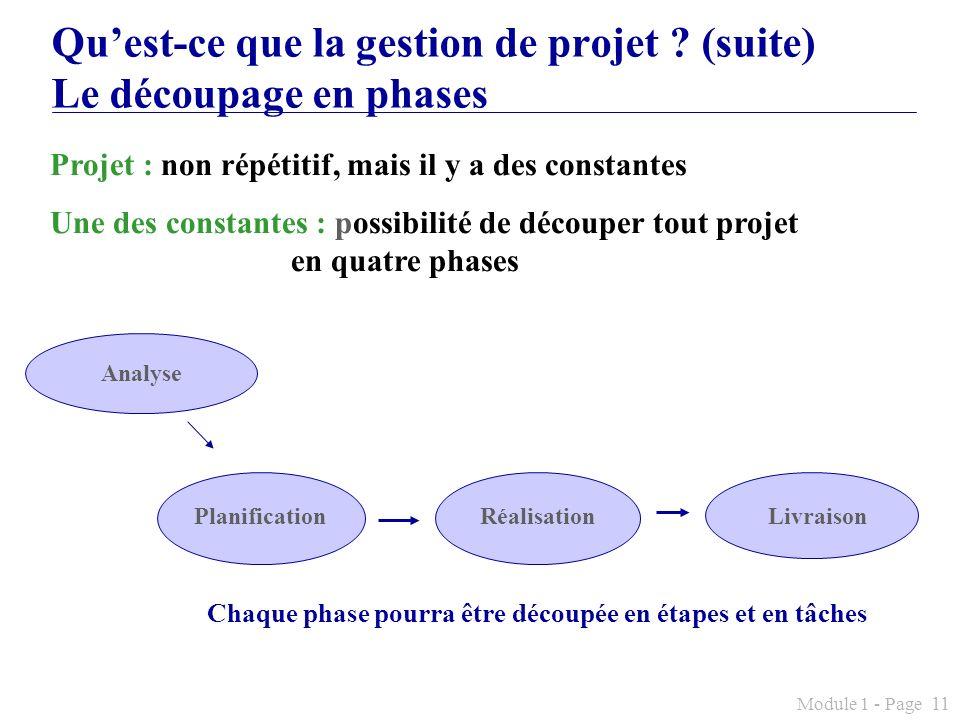 Module 1 - Page 11 Quest-ce que la gestion de projet ? (suite) Le découpage en phases Projet : non répétitif, mais il y a des constantes Une des const