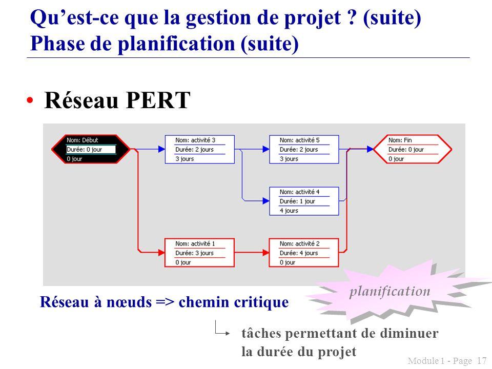 Module 1 - Page 17 Quest-ce que la gestion de projet ? (suite) Phase de planification (suite) Réseau à nœuds => chemin critique tâches permettant de d