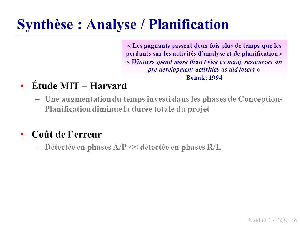 Module 1 - Page 18 Synthèse : Analyse / Planification Étude MIT – Harvard –Une augmentation du temps investi dans les phases de Conception- Planificat