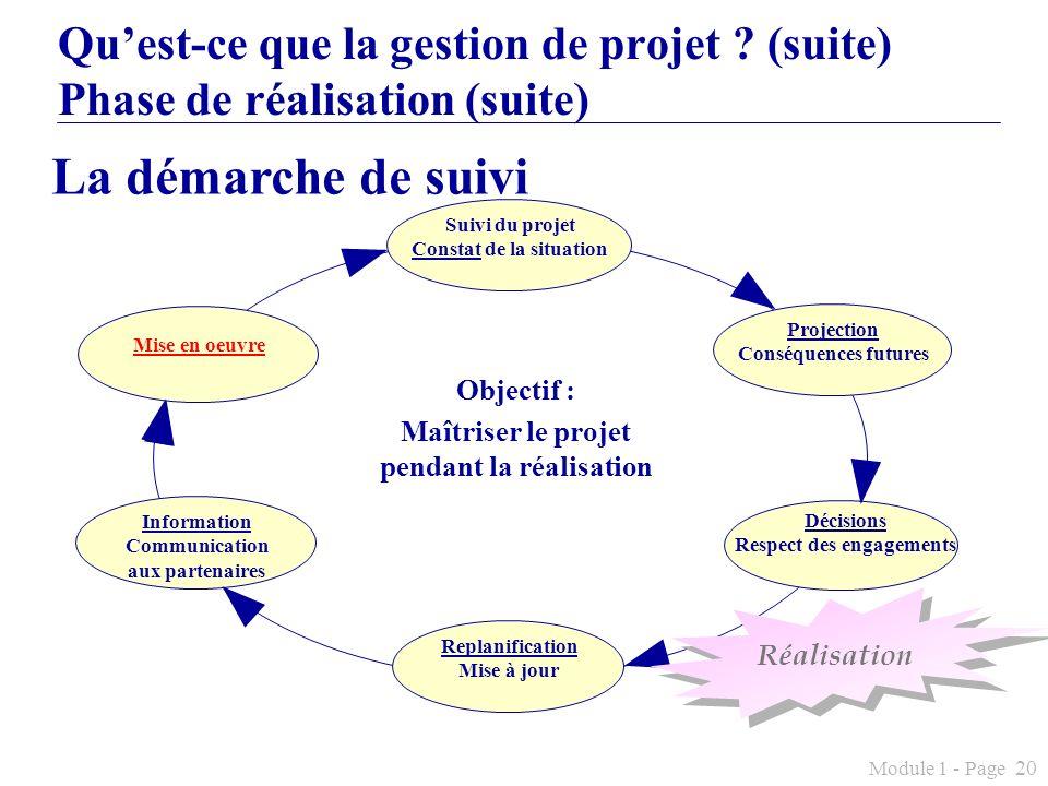 Module 1 - Page 20 Suivi du projet Constat de la situation Mise en oeuvre Information Communication aux partenaires Décisions Respect des engagements