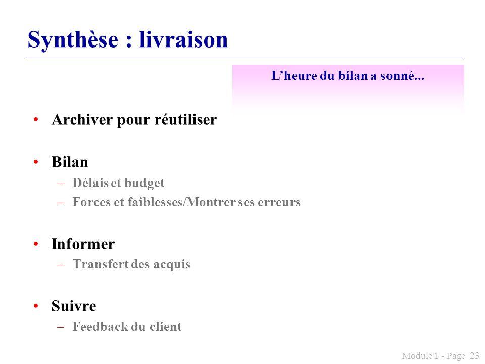 Module 1 - Page 23 Synthèse : livraison Archiver pour réutiliser Bilan –Délais et budget –Forces et faiblesses/Montrer ses erreurs Informer –Transfert