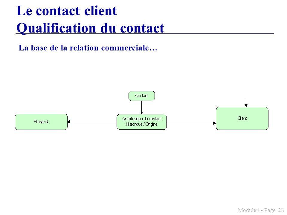 Module 1 - Page 28 Le contact client Qualification du contact La base de la relation commerciale…