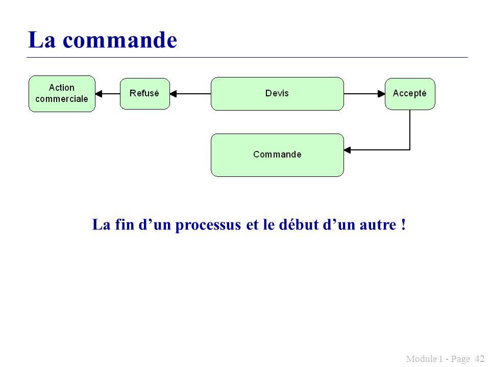 Module 1 - Page 42 La commande La fin dun processus et le début dun autre !