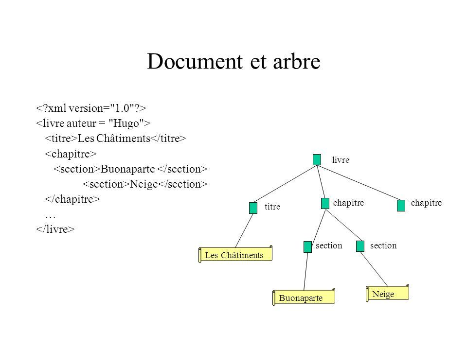 Les Châtiments Buonaparte Neige … section livre Buonaparte chapitre Neige chapitre section Les Châtiments titre Document et arbre