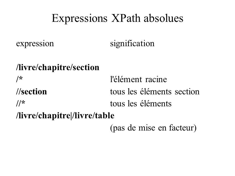 Expressions XPath absolues expressionsignification /livre/chapitre/section /*l'élément racine //sectiontous les éléments section //*tous les éléments