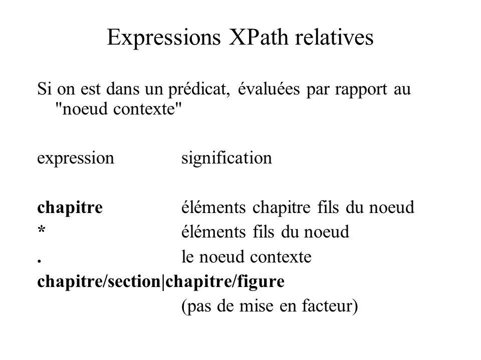 Expressions XPath relatives Si on est dans un prédicat, évaluées par rapport au